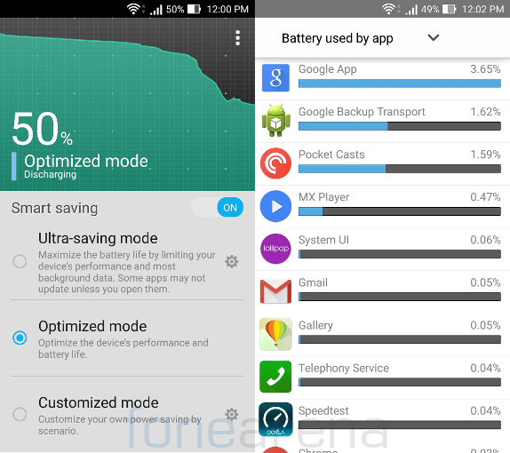 Asus Zenfone 2 Smart saving and Power Usage