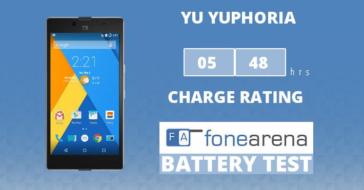 YU YUPHORIA FA Charge Rating