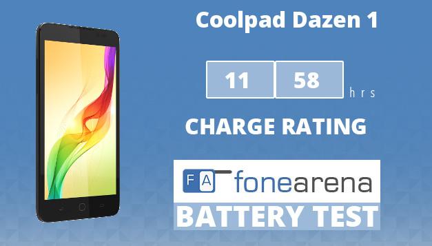 Coolpad Dazen 1 Battery Life Test