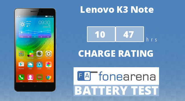 Lenovo K3 Note FA One Charge Rating