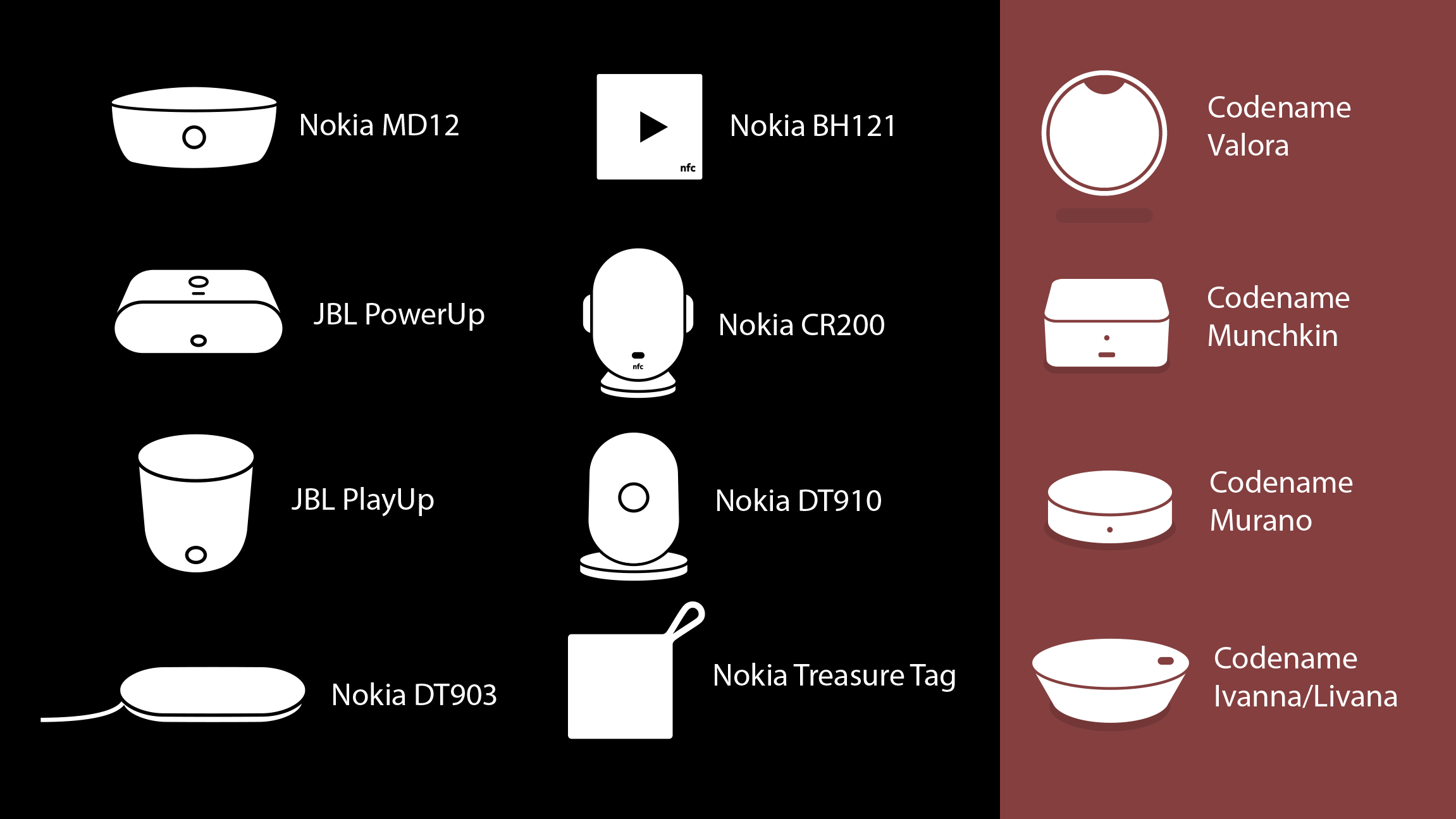 Windows 10 accessories
