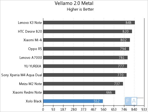 Xolo Black Vellamo 2 Metal