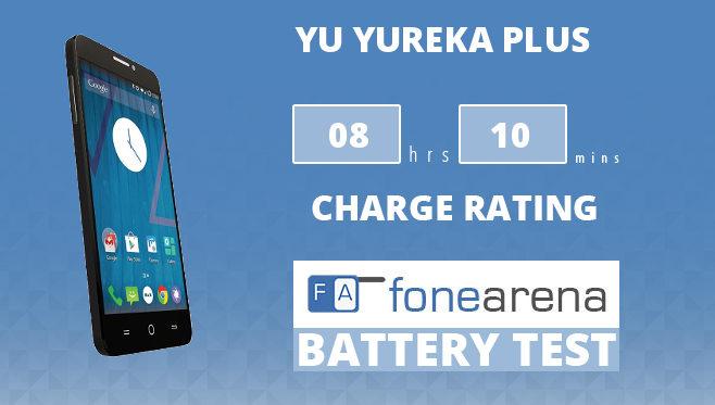 Yu Yureka Plus One Charge Rating