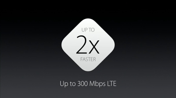 Apple iPhone 6s and 6s Plus LTE-A Speed