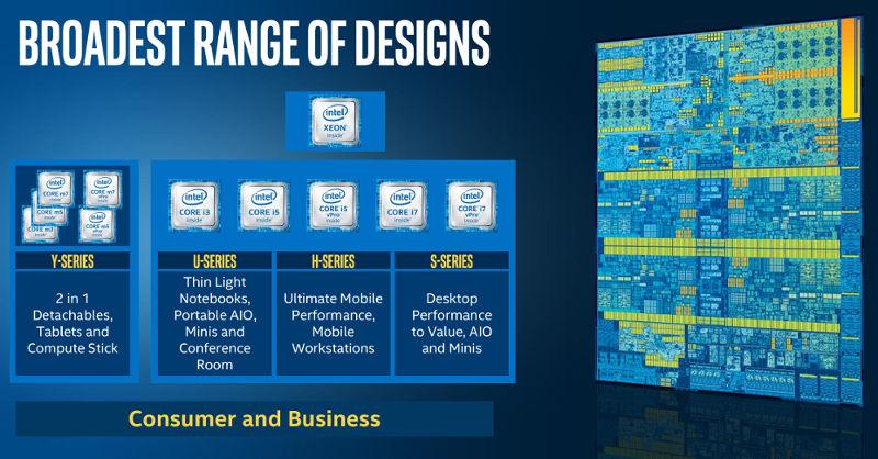 Intel 6th Gen Skylake range
