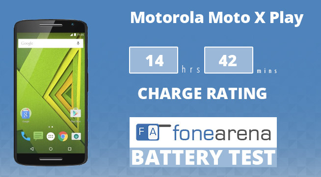 Motorola Moto X Play FA One Charge Rating