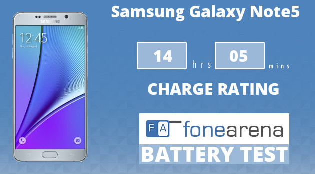 Samsung Galaxy Note5 FA One Charge Rating2