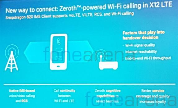Snapdragon 820 X12 LTE Wi-Fi calling