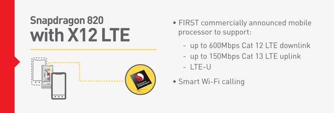 Snapdragon 820 X12 LTE