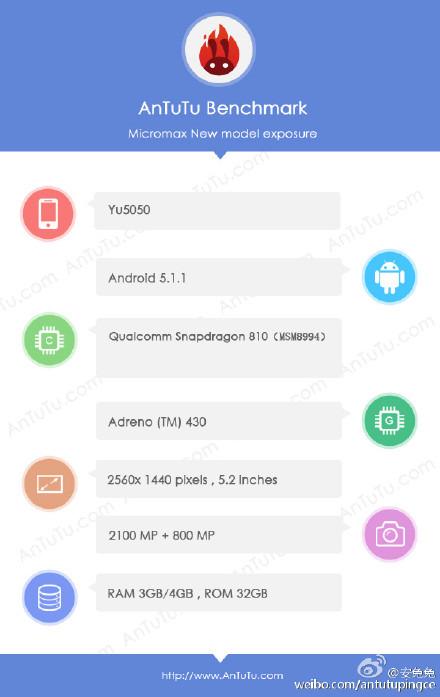 YU YU5050 AnTuTu leak