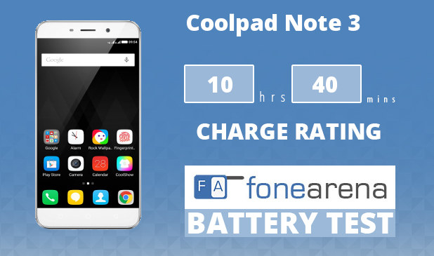 Coolpad Note 3 FA One Charge Rating