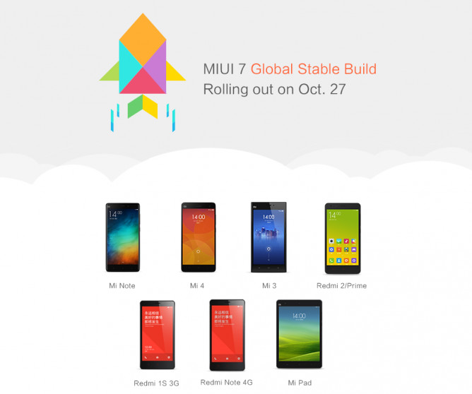 Xiaomi MI UI 7 devices