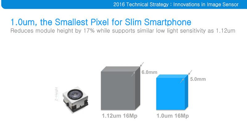 Samsung 1 micron pixel sensor
