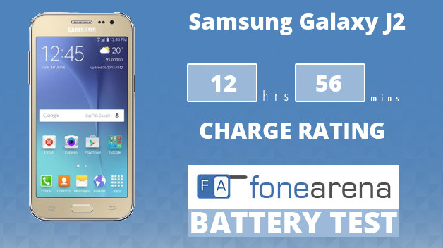 Samsung Galaxy J2 Battery Life Test