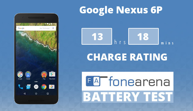Google Nexus 6P FA One Charge Rating