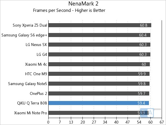 Qiku Q Terra NenaMark 2