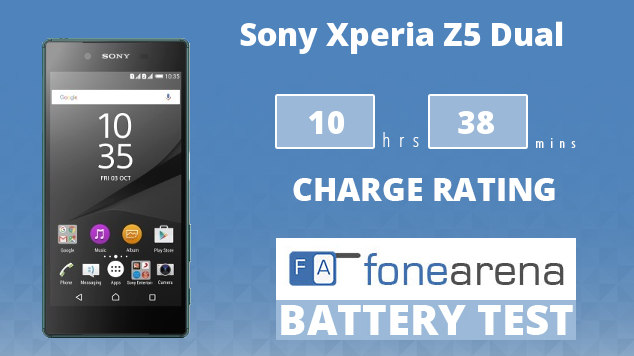Sony Xperia Z5 Dual FA One Charge Rating