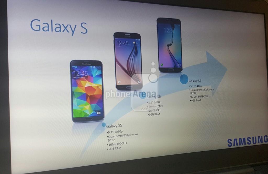 samsung_galaxy_s7_presentation_slide_leak