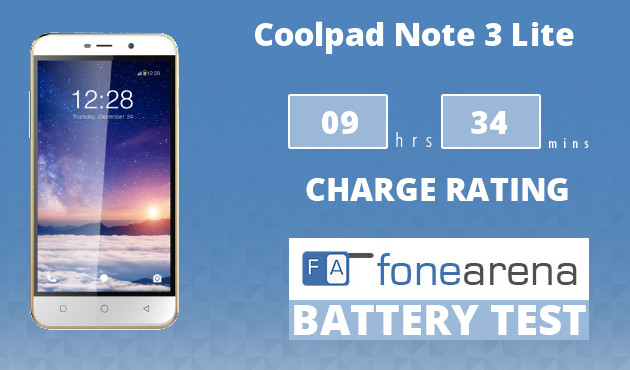 Coolpad Note 3 Lite FA One Charge Rating