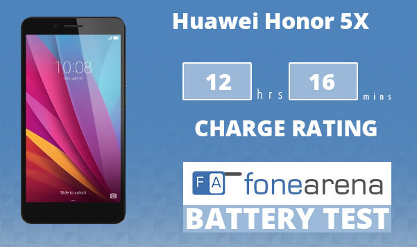 Huawei Honor 5X FA One Charge Rating