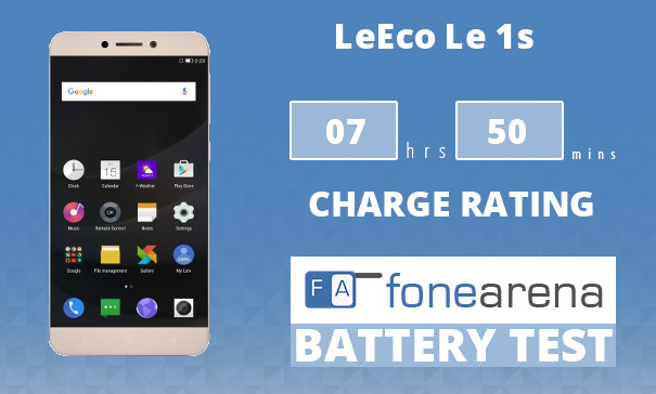 LeEco (Letv) Le 1s Battery Life Test