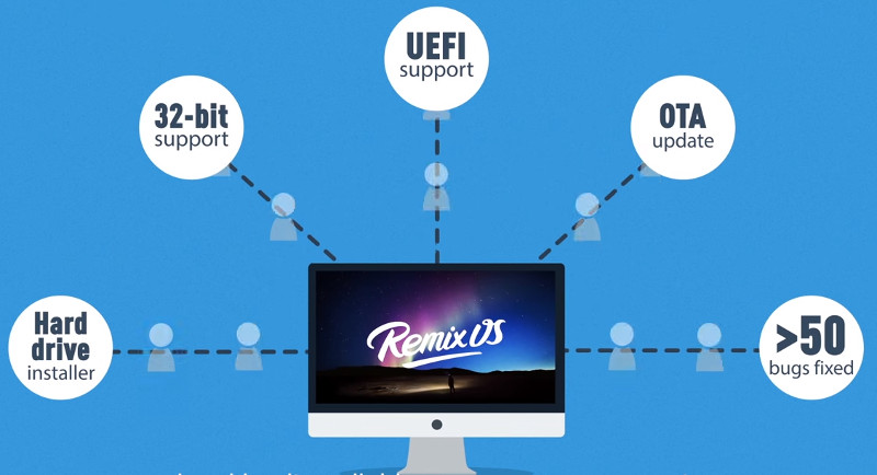 remix os for pc download 64 bit