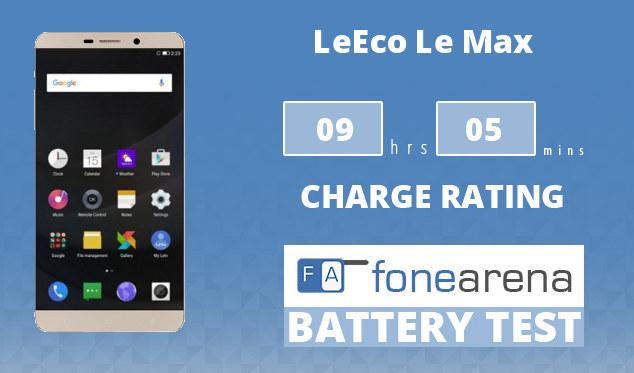 LeEco Le Max FA One Charge Rating
