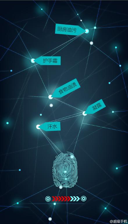 LeEco fingerprint