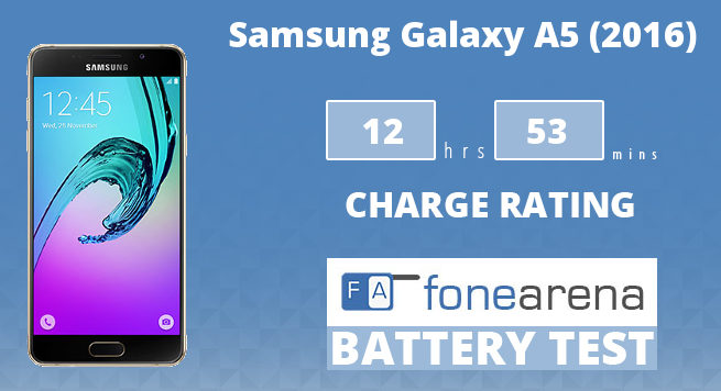 Samsung Galaxy A5 2016 FA One Charge Rating