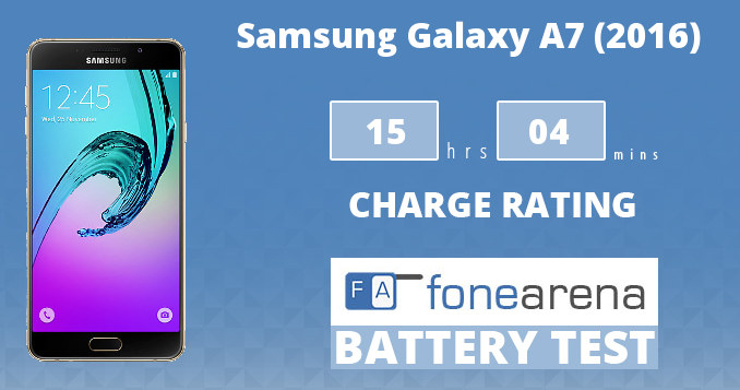 Samsung Galaxy A7 2016 FA One Charge Rating