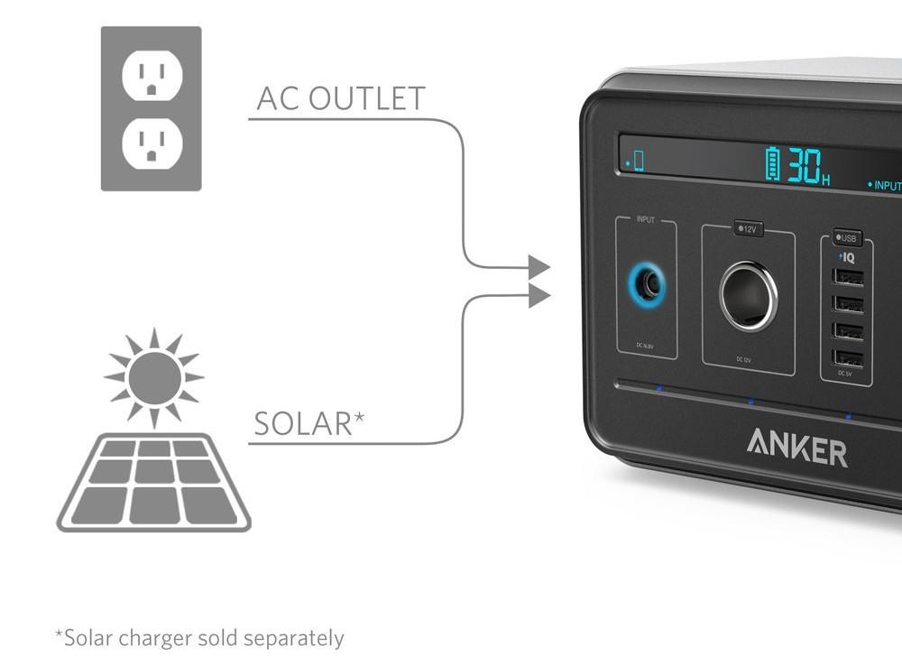 Anker PowerHouse 120600mAh power bank can even run a mini fridge