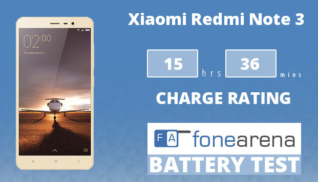 Xiaomi Redmi Note 3 Pro FA One Charge Rating