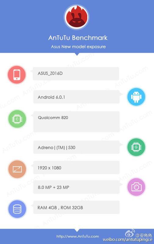 Asus Zenfone 3 Z016D AnTuTu leak