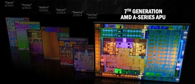 AMD 7th gen