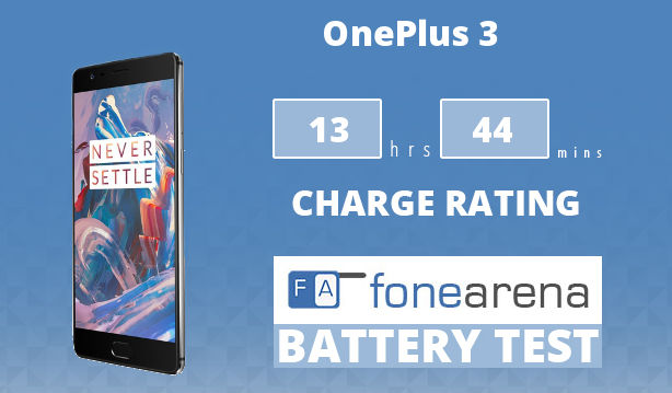 OnePlus 3 FA One Charge Rating