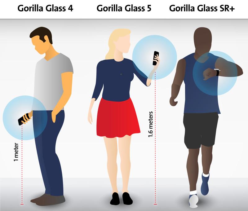 Corning Gorilla Glass SR+ comparison