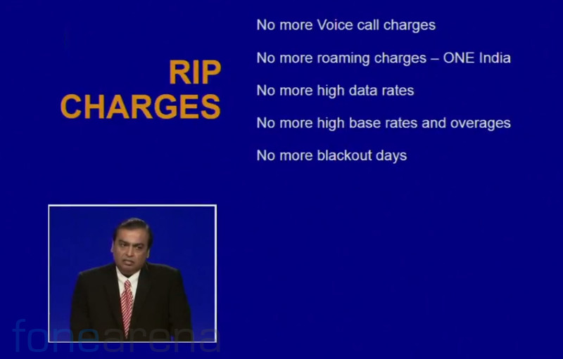Reliance Jio charges