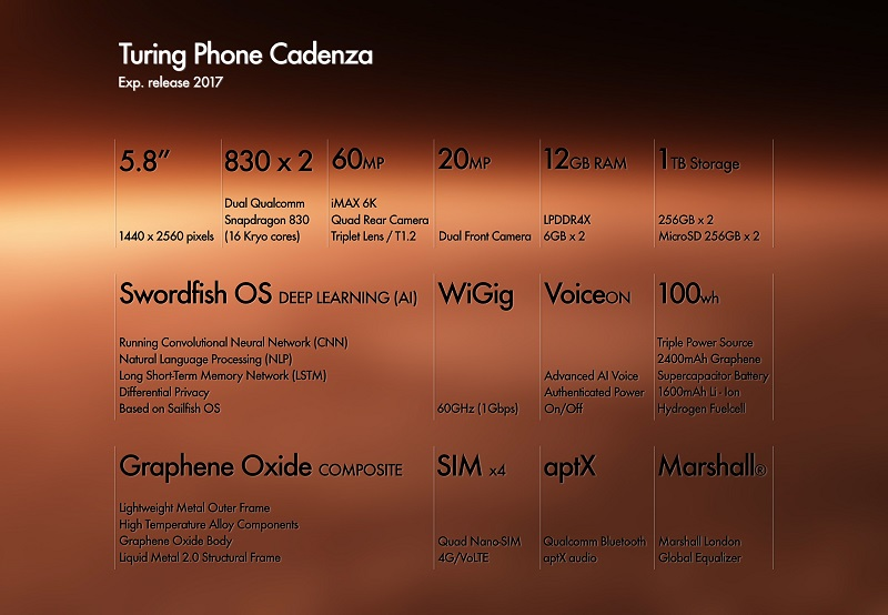 Turing-Phone-Cadenza_1