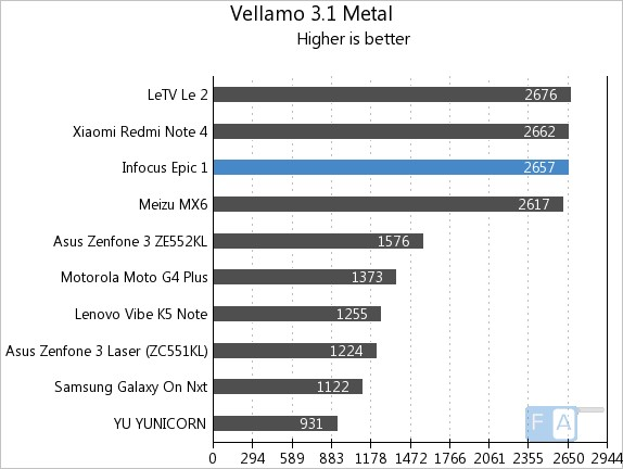 infocus-epic-1-vellamo-3-metal