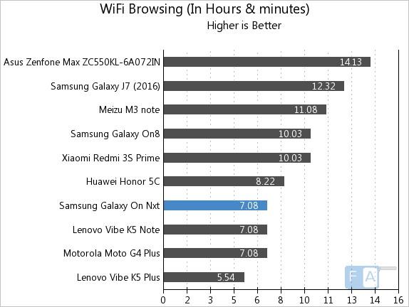 samsung-galaxy-on-nxt-wifi-browsing