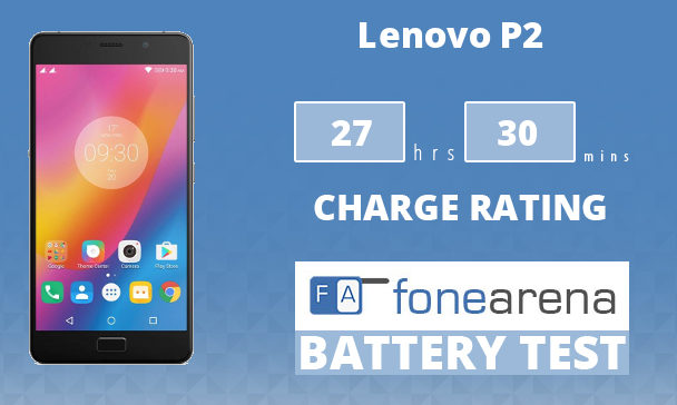 Lenovo P2 FA One Charge Rating