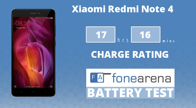 Xiaomi Redmi Note 4 FA One Charge Rating