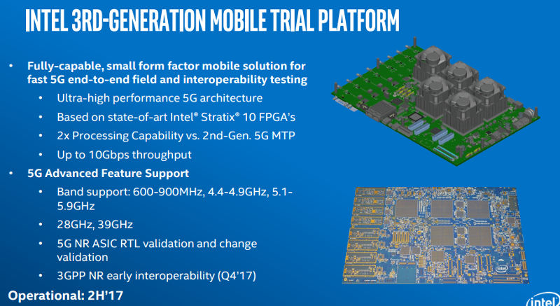 Intel 3rd gen mobile trial platform