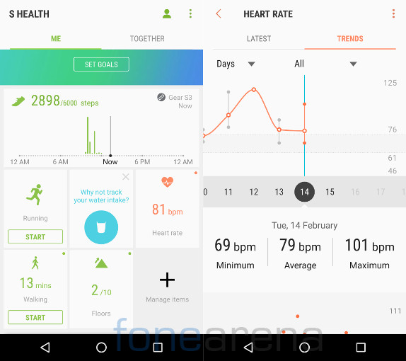 Samsung Gear S3 Classic S Health steps and Heart rate