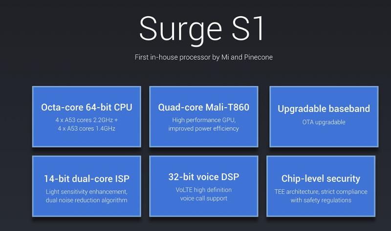 Xiaomi Surge S1 CPU specs