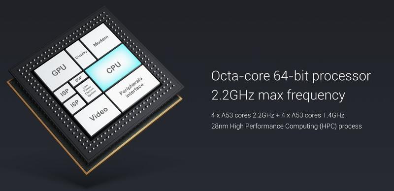 Xiaomi Surge S1 specs