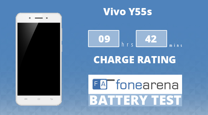 Vivo Y55s FA One Charge Rating