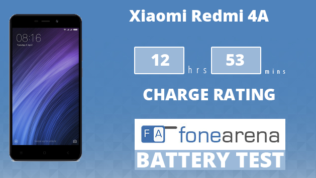 Xiaomi Redmi 4A FA One Charge Rating