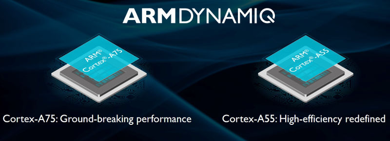ARM Cortex A75 and A55