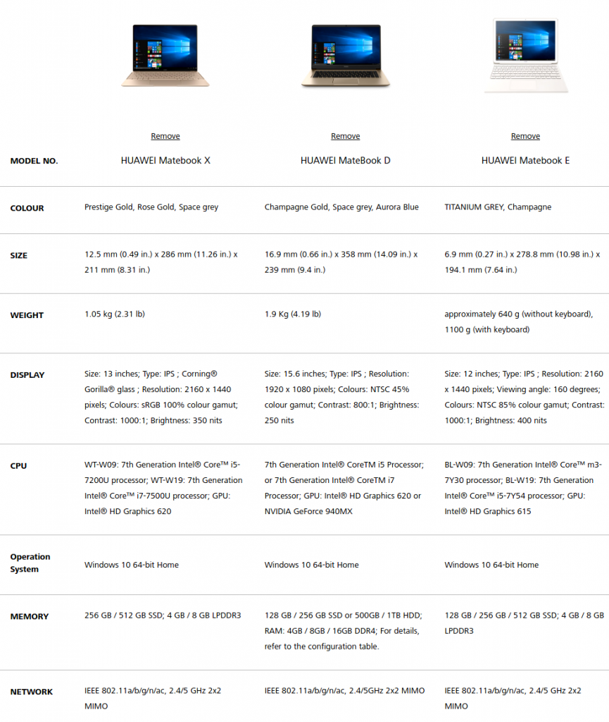 Huawei MateBook X, D and E specs